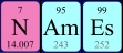 NAmEs spelled in chemical elements