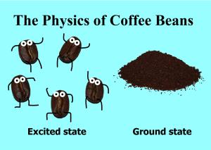 The Physics Of Coffee Beans Greeting Card